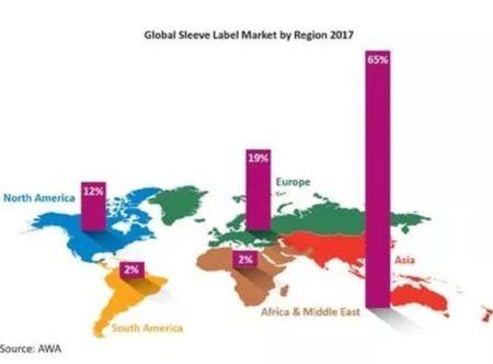 AWA全球收缩套标市场按地域情况分类