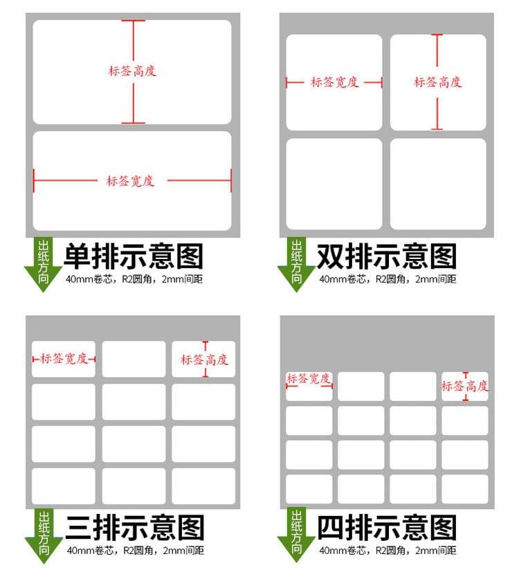 标签纸排数演示